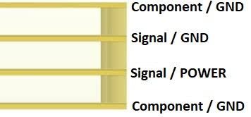 4-layer-PCB-stackup-en