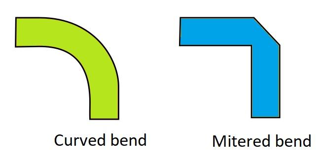 Enrutamiento de trazas curvas.