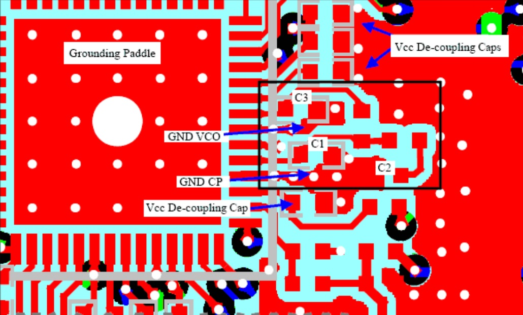 PCB-ground-paddle